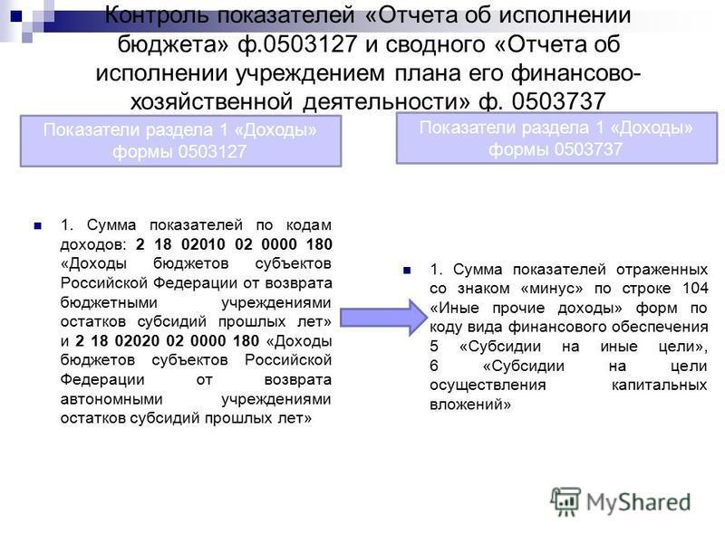 форма 0503737 строка 104 со знаком минус