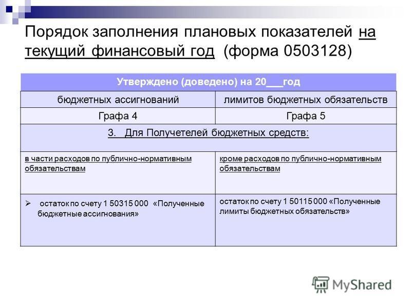 Порядок заполнения плановых показателей на текущий финансовый год (форма 0503128) Утверждено (доведено) на 20___год бюджетных ассигнований лимитов бюджетных обязательств Графа 4Графа 5 3. Для Получетелей бюджетных средств: в части расходов по публичн