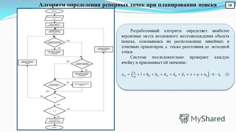 Алгоритм определения реперных точек при планировании поиска