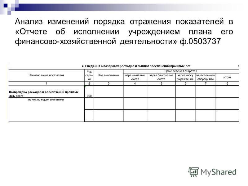 Анализ изменений порядка отражения показателей в «Отчете об исполнении учреждением плана его финансово-хозяйственной деятельности» ф.0503737
