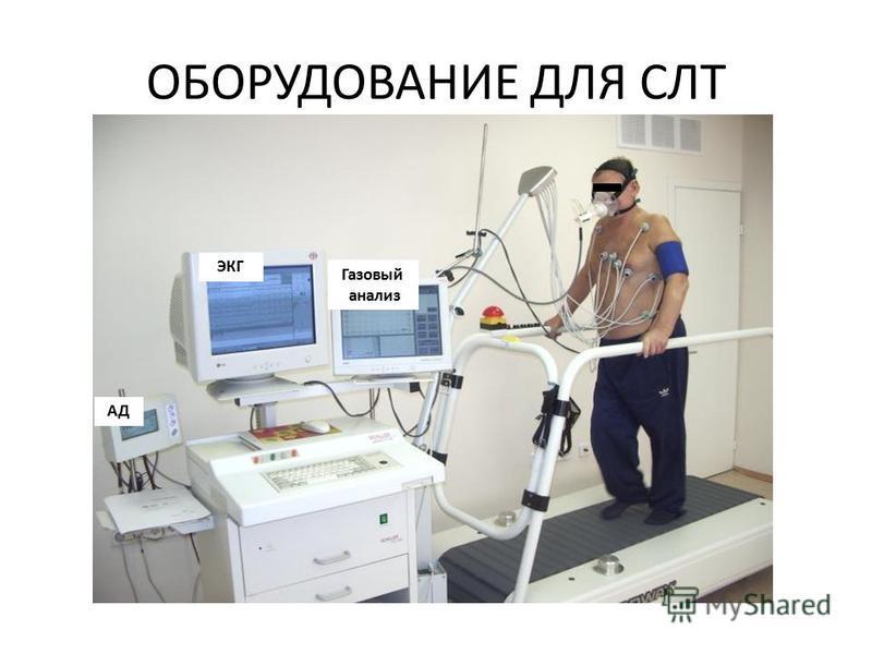 АД ЭКГ Газовый анализ