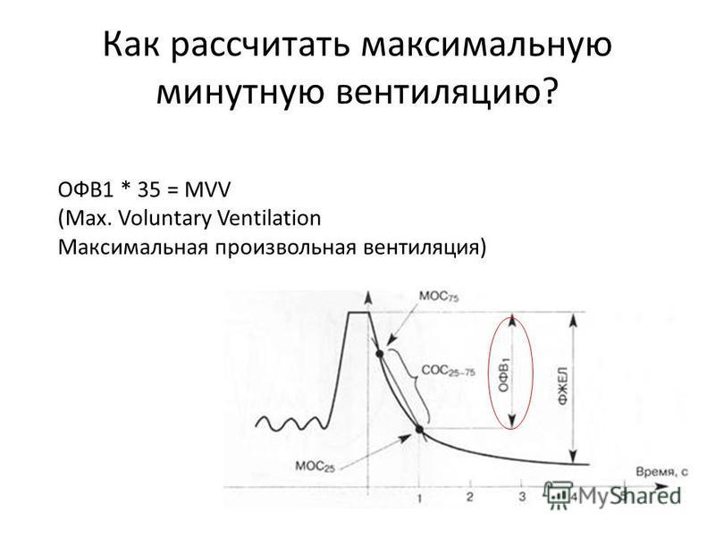 Как рассчитать максимальную минутную вентиляцию? ОФВ1 * 35 = MVV (Max. Voluntary Ventilation Максимальная произвольная вентиляция)