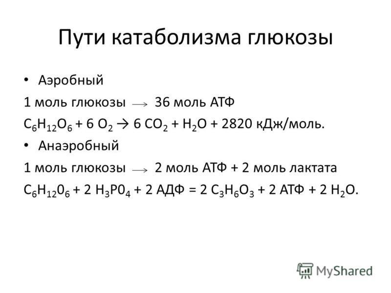 Пути катаболизма глюкозы Аэробный 1 моль глюкозы 36 моль АТФ С 6 Н 12 О 6 + 6 О 2 6 СО 2 + Н 2 О + 2820 к Дж/моль. Анаэробный 1 моль глюкозы 2 моль АТФ + 2 моль лактата С 6 Н 12 0 6 + 2 Н 3 Р0 4 + 2 АДФ = 2 С 3 Н 6 О 3 + 2 АТФ + 2 Н 2 O.