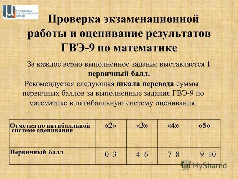 Проверка экзаменационной работы и оценивание результатов ГВЭ-9 по математике За каждое верно выполненное задание выставляется 1 первичный балл. Отметка по пятибалльной системе оценивания «2»«3»«4»«5» Первичный балл 0–34–67–89–10 Рекомендуется следующ