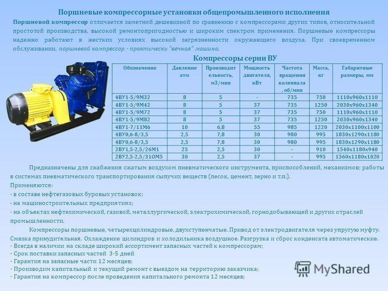 Модель Тип / Автоматика (+; -) Базовая головка Производительность, м 3/ мин Макс. рабочее давление, атм. Ресивер л. Привод, к Вт / U Габариты / Масса, см / кг Компрессор С415М Стационарный / +С415М0,63102305,5 / 380175 х 60 х 135 / 330 Компрессор С41
