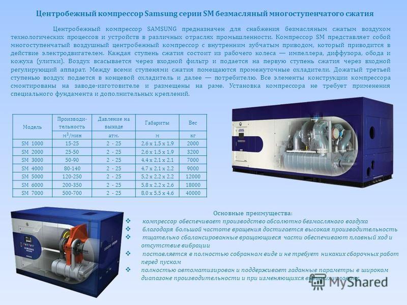Серия передвижных компрессоров PD и PDP производства компании ATMOS (Чехия) с дизельными двигателями мощностью от 12,5 до 255 к Вт предназначена для высоконагруженных условий работы на различных строительных объектах. Высокое качество комплектующих,