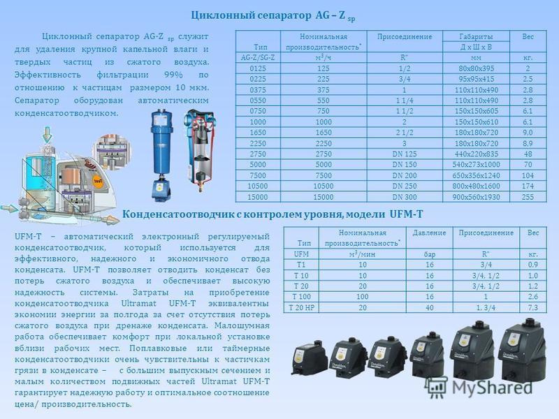 Адсорбционные осушители с горячей регенерацией Ultrarockner HRE / HRG / HRS Особенности HRE / HRG / HRS: Эффективная технология: противоточная адсорбция снизу вверх колонны, при помощи воздуходувки Нулевые потери воздуха при охлаждении Большой диамет