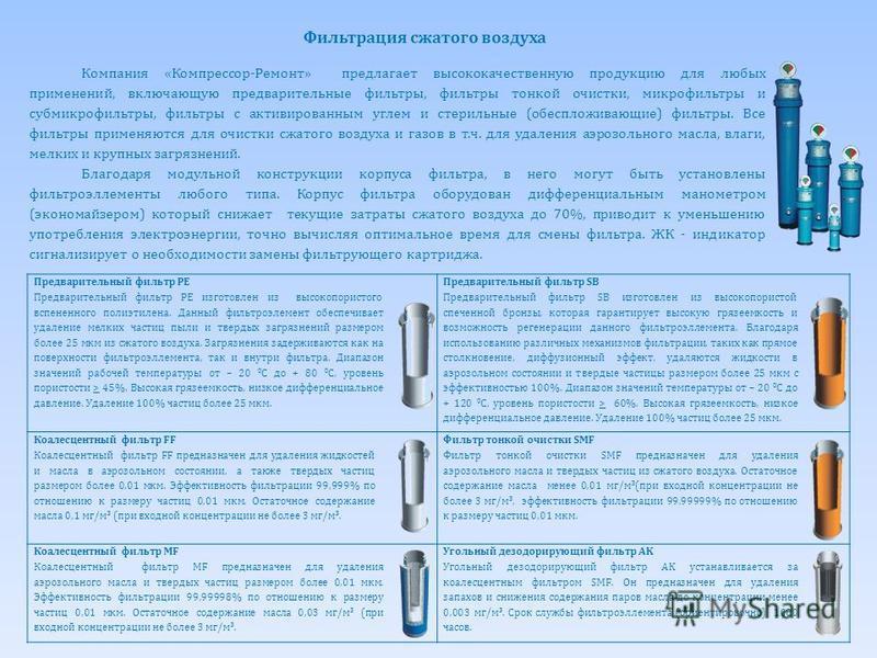 Водяные чиллеры Ultracool Чиллеры Ultracool mini / midi / maxi обеспечивают охлаждение и контроль температуры водяного потока. Используются для охлаждения лазеров, генераторов, озона, производства пластика, вакуумных насосов, обрезных и сварочных маш