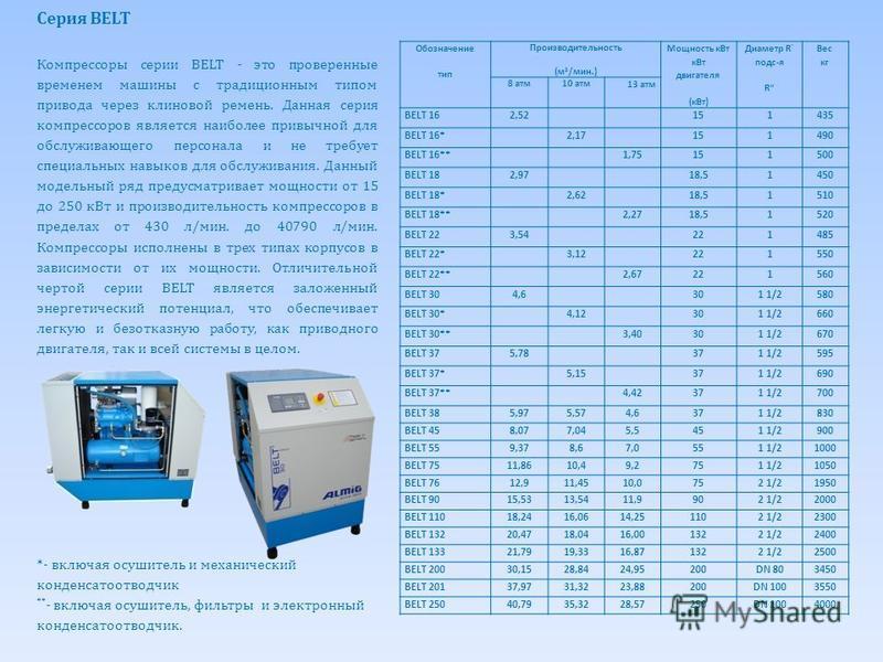 ALMIG Kompressoren BELT - классический, ременный привод DIREKT - прямой привод без потерь VARIABLE, FLEX - частотное регулирование экономия электроэнергии до 35% LENTO - 100% безмасляный чистый воздух BOOSTER - высокое давление (основное применение и