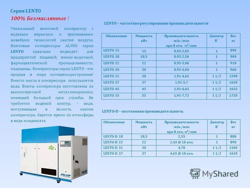 Обозначение Мощность к Вт Производительность при 8 атм. min-max м 3 /мин Диаметр R