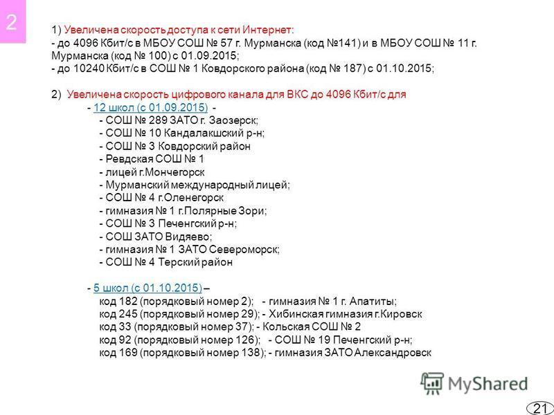 21 1) Увеличена скорость доступа к сети Интернет: - до 4096 Кбит/с в МБОУ СОШ 57 г. Мурманска (код 141) и в МБОУ СОШ 11 г. Мурманска (код 100) с 01.09.2015; - до 10240 Кбит/с в СОШ 1 Ковдорского района (код 187) с 01.10.2015; 2) Увеличена скорость ци