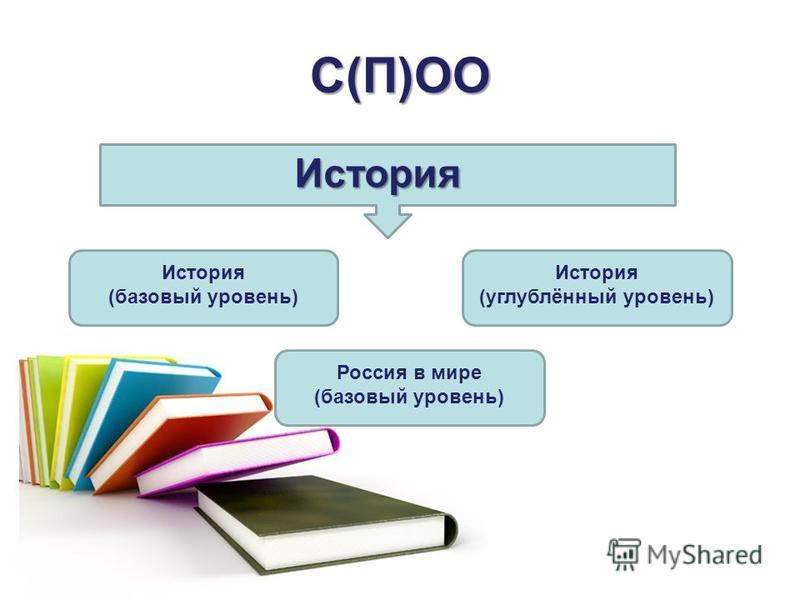 С(П)ОО История История (базовый уровень) История (углублённый уровень) Россия в мире (базовый уровень)