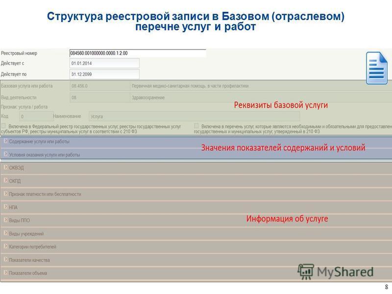 8 Структура реестровой записи в Базовом (отраслевом) перечне услуг и работ
