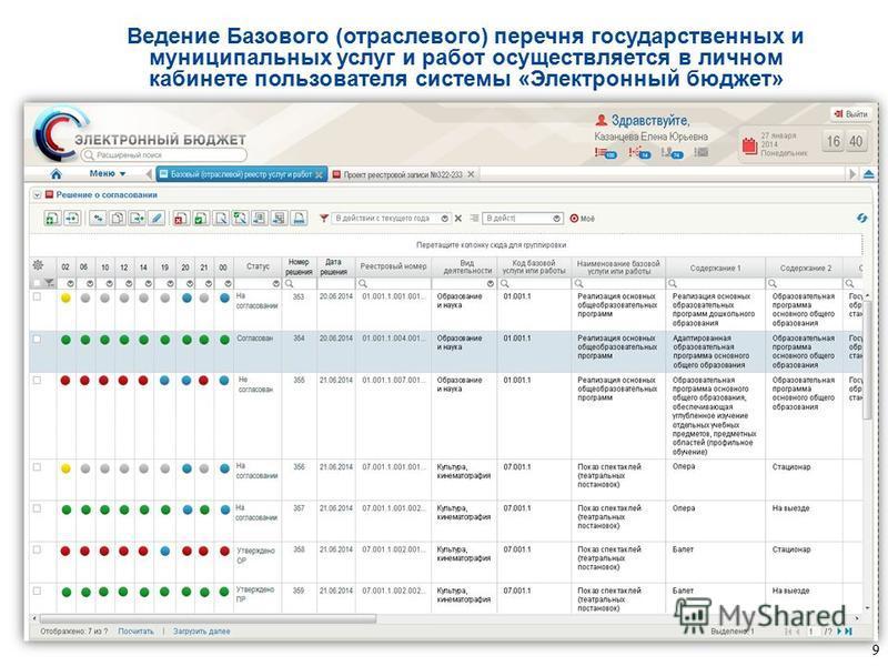 9 Ведение Базового (отраслевого) перечня государственных и муниципальных услуг и работ осуществляется в личном кабинете пользователя системы «Электронный бюджет»