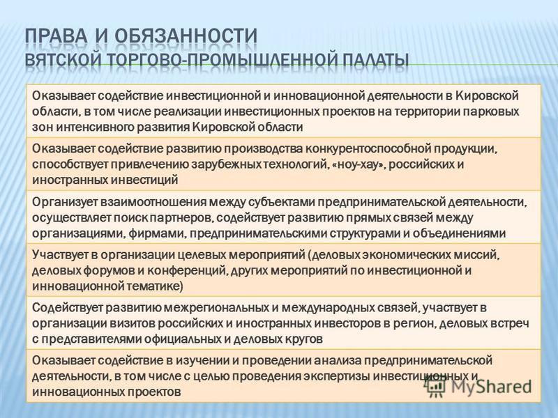 Оказывает содействие инвестиционной и инновационной деятельности в Кировской области, в том числе реализации инвестиционных проектов на территории парковых зон интенсивного развития Кировской области Оказывает содействие развитию производства конкуре