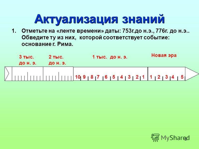 6 Актуализация знаний 1. Отметьте на «ленте времени» даты: 753 г.до н.э., 776 г. до н.э.. Обведите ту из них, которой соответствует событие: основание г. Рима. 3 тыс. до н. э. 2 тыс. до н. э. 1 тыс. до н. э. Новая эра 3987654321121045