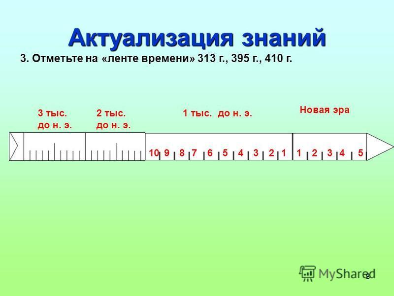 8 Актуализация знаний 3. Отметьте на «ленте времени» 313 г., 395 г., 410 г. 3 тыс. до н. э. 2 тыс. до н. э. 1 тыс. до н. э. Новая эра 3987654321121045