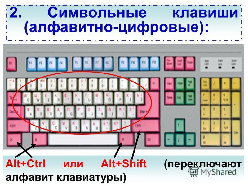 2. Символьные клавиши (алфавитно-цифровые): Alt+Ctrl или Alt+Shift (переключают алфавит клавиатуры)