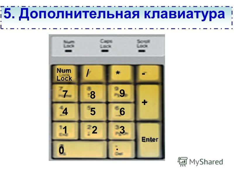 5. Дополнительная клавиатура Num Lock 7 4 1 8 5 2 9 6 3 0. Enter + - * /