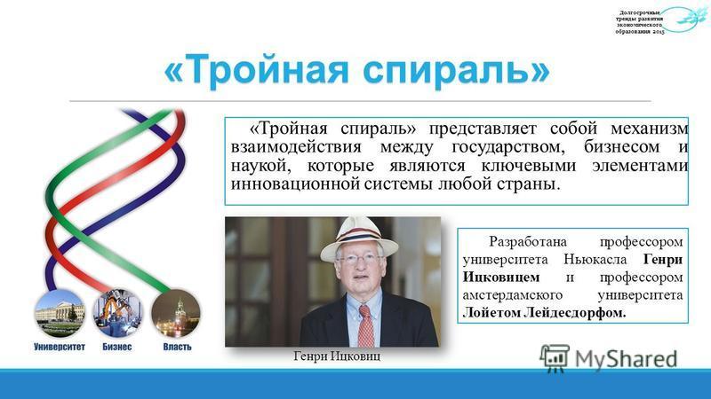 «Тройная спираль» «Тройная спираль» представляет собой механизм взаимодействия между государством, бизнесом и наукой, которые являются ключевыми элементами инновационной системы любой страны. Генри Ицковиц Разработана профессором университета Ньюкасл