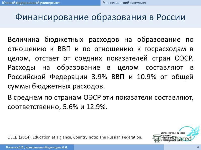 Финансирование образования в России Величина бюджетных расходов на образование по отношению к ВВП и по отношению к госрасходам в целом, отстает от средних показателей стран ОЭСР. Расходы на образование в целом составляют в Российской Федерации 3.9% В