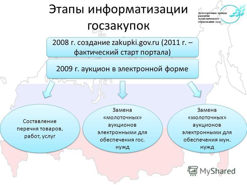 Этапы информатизации госзакупок 2008 г. создание zakupki.gov.ru (2011 г. – фактический старт портала) 2009 г. аукцион в электронной форме Составление перечня товаров, работ, услуг Замена «молоточных» аукционов электронными для обеспечения гос. нужд З