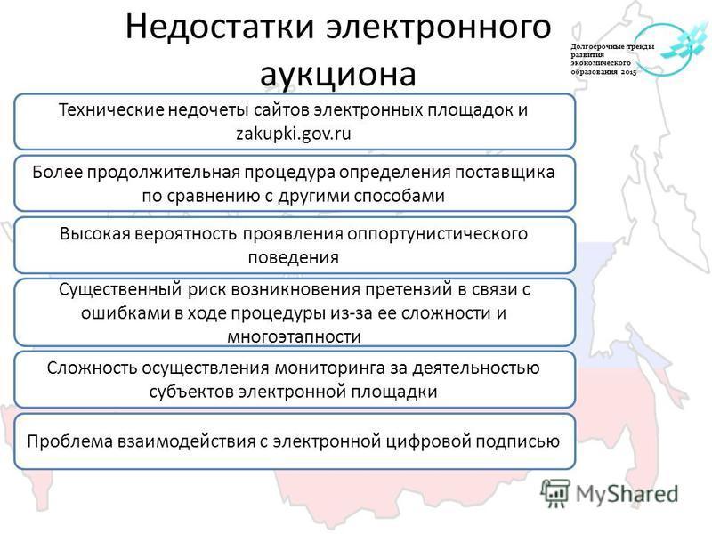 Недостатки электронного аукциона Технические недочеты сайтов электронных площадок и zakupki.gov.ru Более продолжительная процедура определения поставщика по сравнению с другими способами Высокая вероятность проявления оппортунистического поведения Су