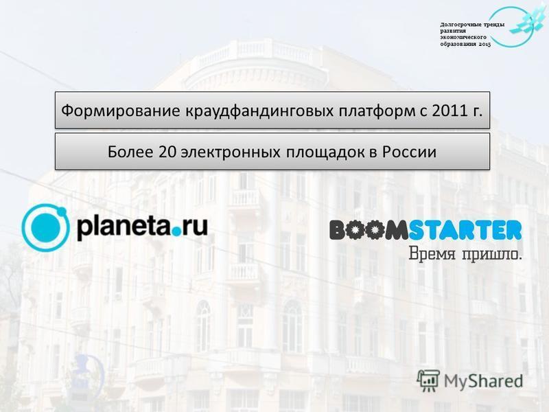 Формирование краудфандинговых платформ с 2011 г. Более 20 электронных площадок в России