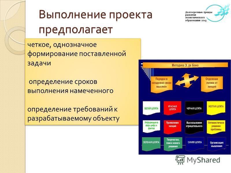 Выполнение проекта предполагает четкое, однозначное формирование поставленной задачи определение сроков выполнения намеченного определение требований к разрабатываемому объекту четкое, однозначное формирование поставленной задачи определение сроков в