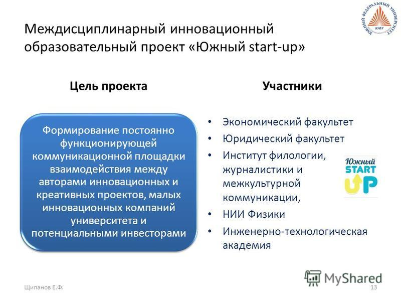 Междисциплинарный инновационный образовательный проект «Южный start-up» Цель проекта Формирование постоянно функционирующей коммуникационной площадки взаимодействия между авторами инновационных и креативных проектов, малых инновационных компаний унив