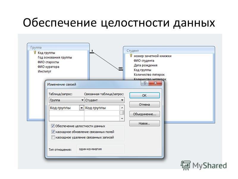 Обеспечение целостности данных