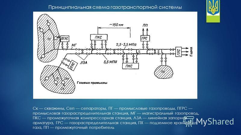 Об утверждении Правил пожарной безопасности в Украине