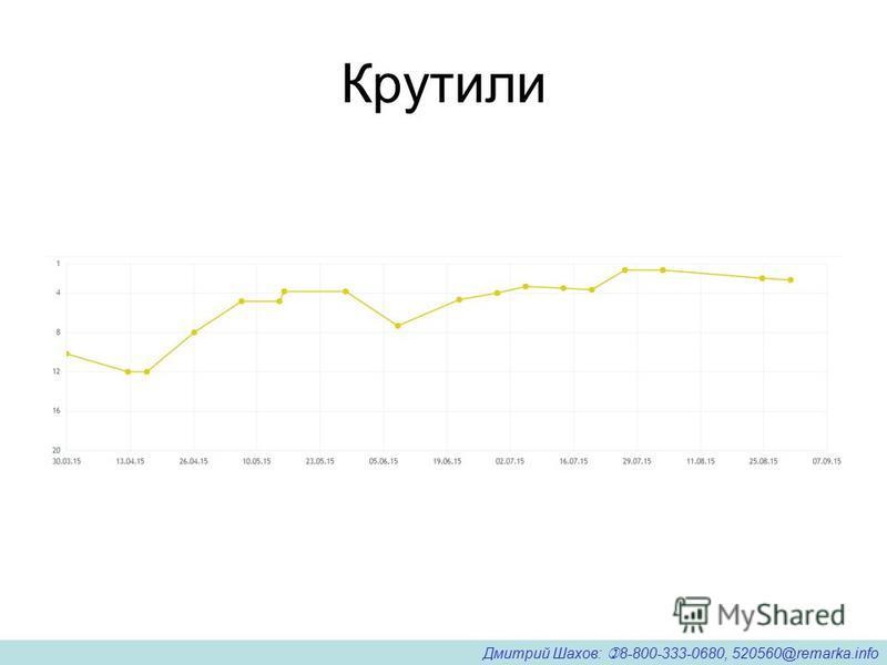 Крутили Дмитрий Шахов: 8-800-333-0680, 520560@remarka.info