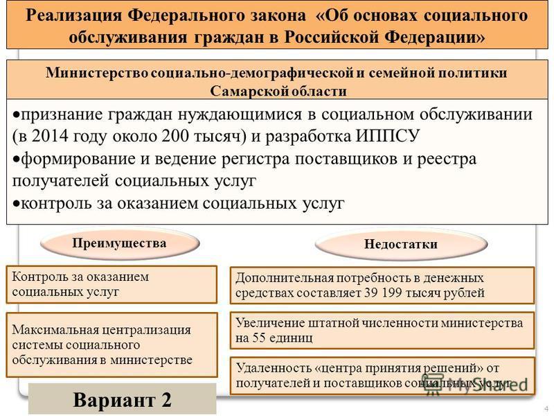 Вариант 2 Реализация Федерального закона «Об основах социального обслуживания граждан в Российской Федерации» признание граждан нуждающимися в социальном обслуживании (в 2014 году около 200 тысяч) и разработка ИППСУ формирование и ведение регистра по