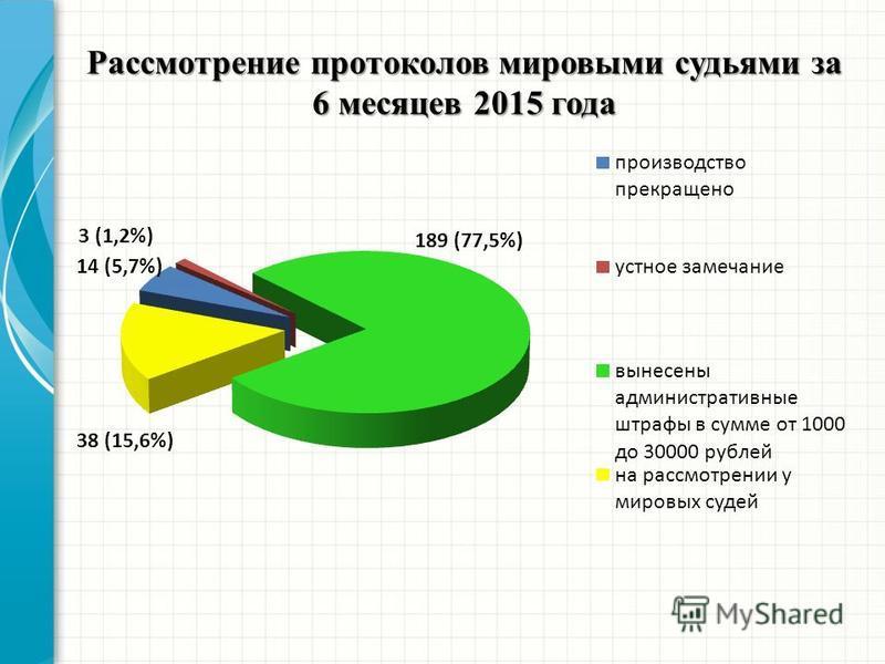 Рассмотрение протоколов мировыми судьями за 6 месяцев 2015 года