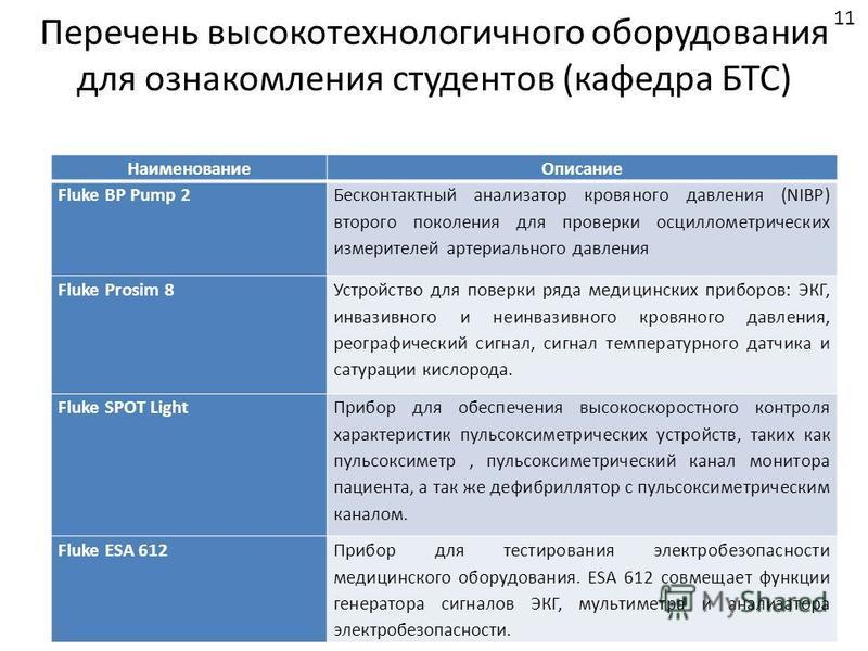Наименование Описание Fluke BP Pump 2 Бесконтактный анализатор кровяного давления (NIBP) второго поколения для проверки осциллометрических измерителей артериального давления Fluke Prosim 8 Устройство для поверки ряда медицинских приборов: ЭКГ, инвази