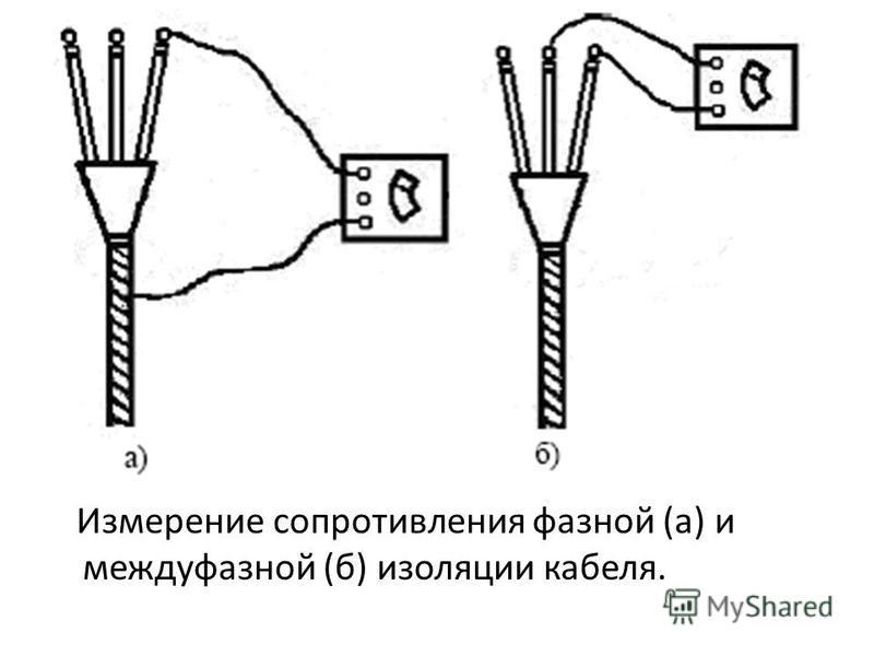 Измерение сопротивления фазной (а) и междуфазной (б) изоляции кабеля.