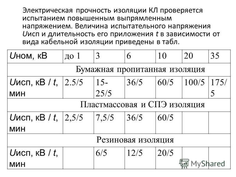 Электрическая прочность изоляции КЛ проверяется испытанием повышенным выпрямленным напряжением. Величина испытательного напряжения Uисп и длительность его приложения t в зависимости от вида кабельной изоляции приведены в табл. Uном, кВ до 136102035 Б