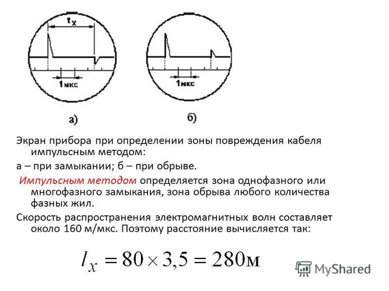 Экран прибора при определении зоны повреждения кабеля импульсным методом: а – при замыкании; б – при обрыве. Импульсным методом определяется зона однофазного или многофазного замыкания, зона обрыва любого количества фазных жил. Скорость распространен