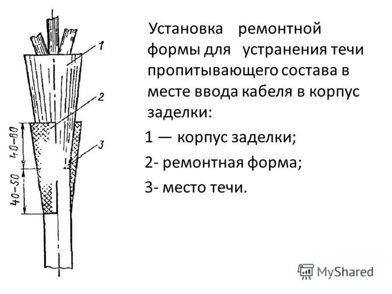 Установка ремонтной формы для устранения течи пропитывающего состава в месте ввода кабеля в корпус заделки: 1 корпус заделки; 2- ремонтная форма; 3- место течи.
