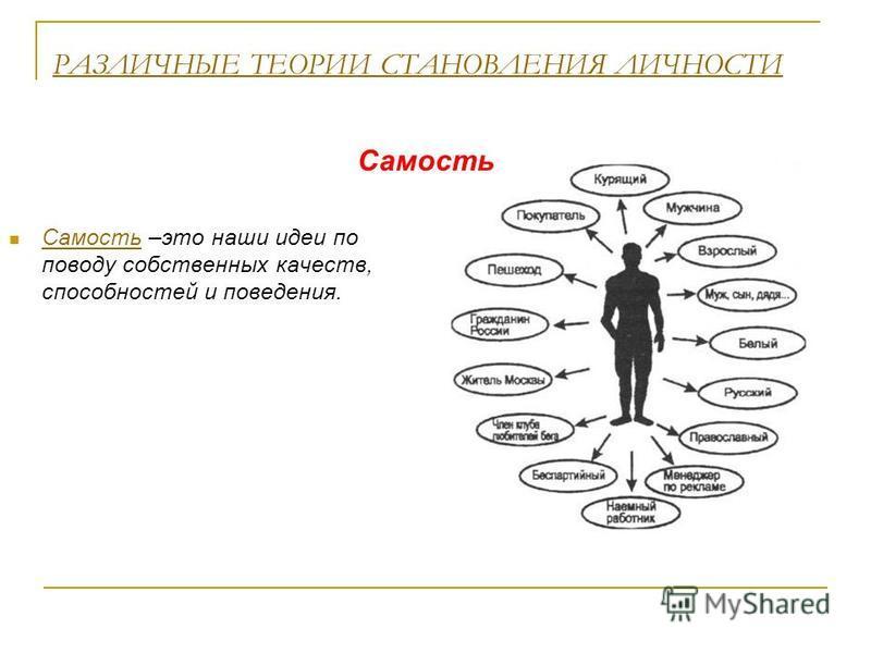 Ресоциализация Ресоциализация – усвоение новых норм, ценностей, мировоззрения и моделей поведения.