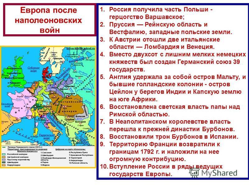 Европа после наполеоновских войн 1. Россия получила часть Польши - герцогство Варшавское; 2. Пруссия Рейнскую область и Вестфалию, западные польские земли. 3. К Австрии отошли две итальянские области Ломбардия и Венеция. 4. Вместо двухсот с лишним ме