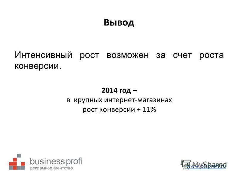 Вывод Интенсивный рост возможен за счет роста конверсии. 2014 год – в крупных интернет-магазинах рост конверсии + 11% www.bizprofi.ru
