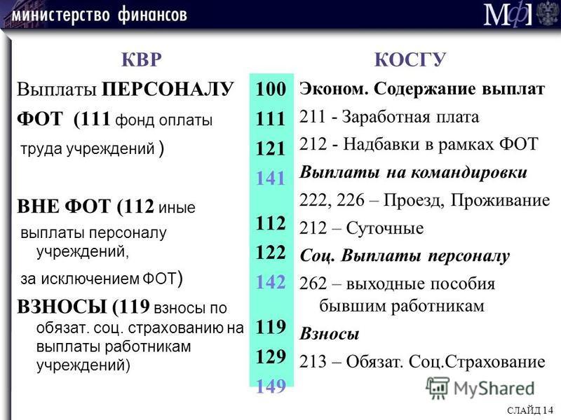 Находка по какому квр перечислить добровольное пожертвование Яна Чурикова, Кирилл