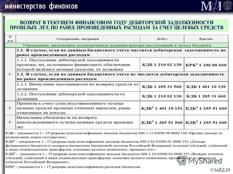 СЛАЙД 29