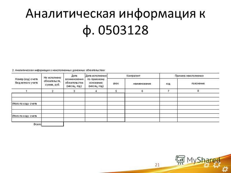 Аналитическая информация к ф. 0503128 21