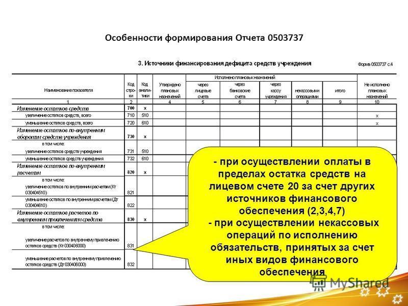 Особенности формирования Отчета 0503737 - при осуществлении оплаты в пределах остатка средств на лицевом счете 20 за счет других источников финансового обеспечения (2,3,4,7) - при осуществлении некрасовых операций по исполнению обязательств, принятых