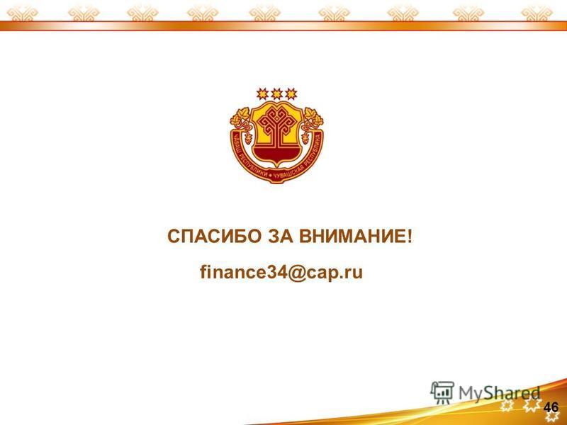 СПАСИБО ЗА ВНИМАНИЕ! finance34@cap.ru 46