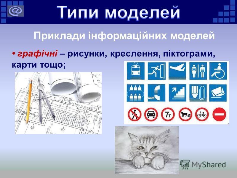 Приклади інформаційних моделей графічні – рисунки, креслення, піктограми, карти тощо;