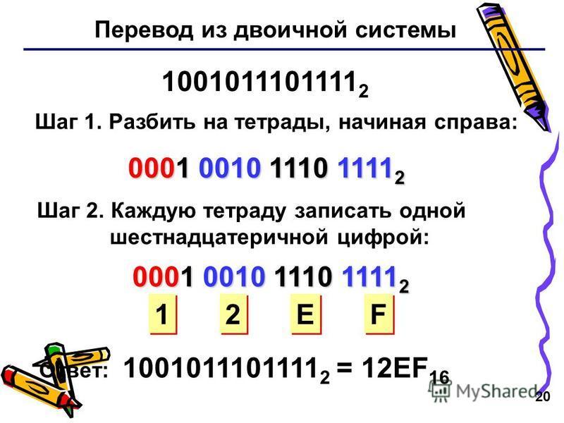 20 Перевод из двоичной системы 1001011101111 2 Шаг 1. Разбить на тетрады, начиная справа: 0001 0010 1110 1111 2 Шаг 2. Каждую тетраду записать одной шестнадцатеричной цифрой: 0001 0010 1110 1111 2 1 1 2 2 E E F F Ответ: 1001011101111 2 = 12EF 16